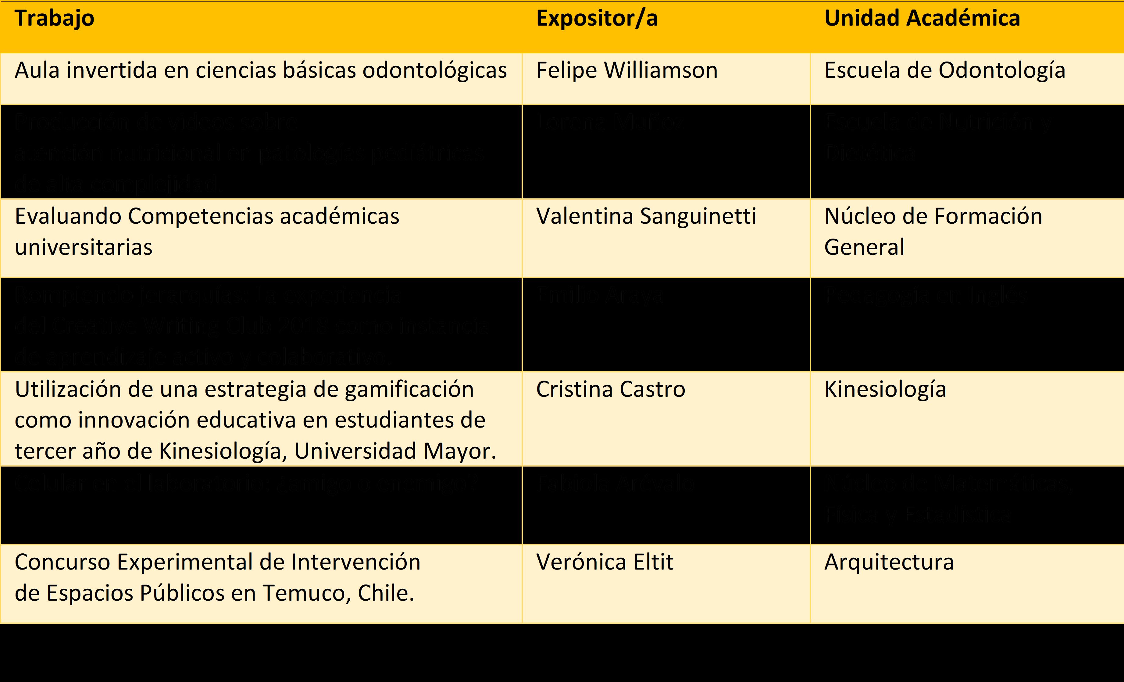 Encuentro-Innovación-Educativa